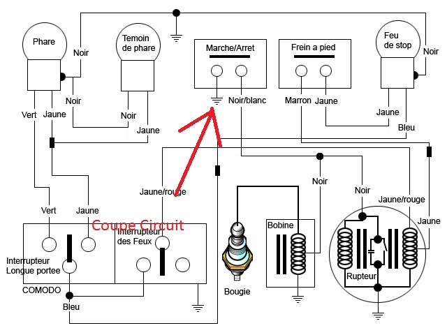 Brancher un coupe circuit (faisceau électrique simplifié) Installation_CC