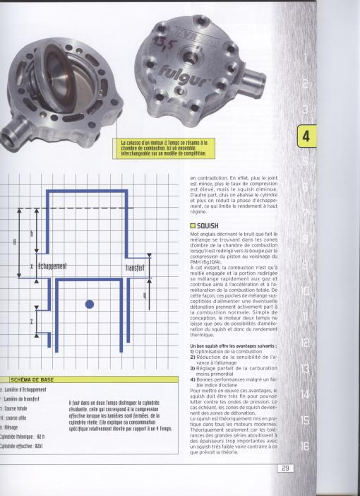 piston pour performance Page29