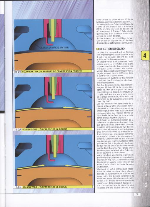 piston pour performance Page31