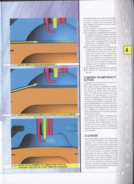 piston pour performance Page33