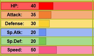 Règles de gestion des Pokémon Exemples_stats_aspicot_01