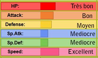 Règles de gestion des Pokémon Exemples_stats_aspicot_02