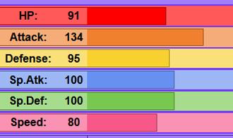 Règles de gestion des Pokémon Exemples_stats_dracolosse_01